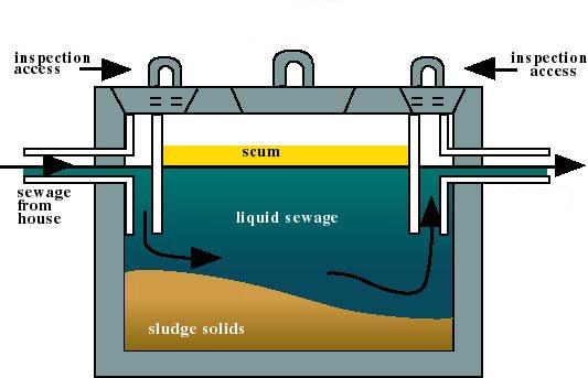 septic tank simple sketch 2